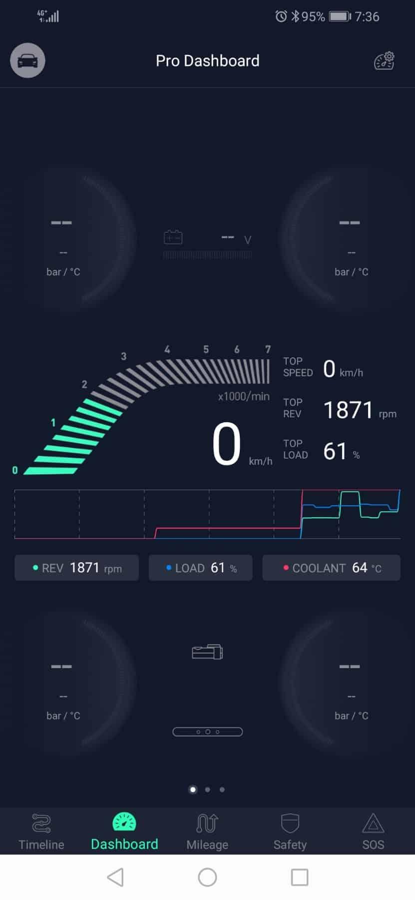 ZUS® Smart Vehicle Health Monitor Mini